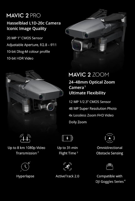 it also introduced a 2d choice inwards the trouble Dji Mavic 2 Pro vs Zoom - WHAT IS THE DIFFERENCES?