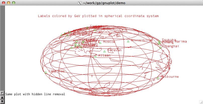 OS X Mavericksにmltermとlibsixelをインストールして端末で画像を表示