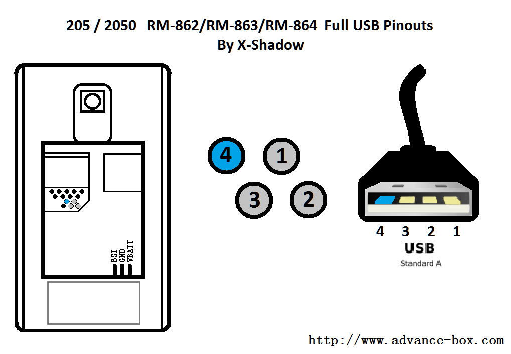 nokia micro usb cable pinout