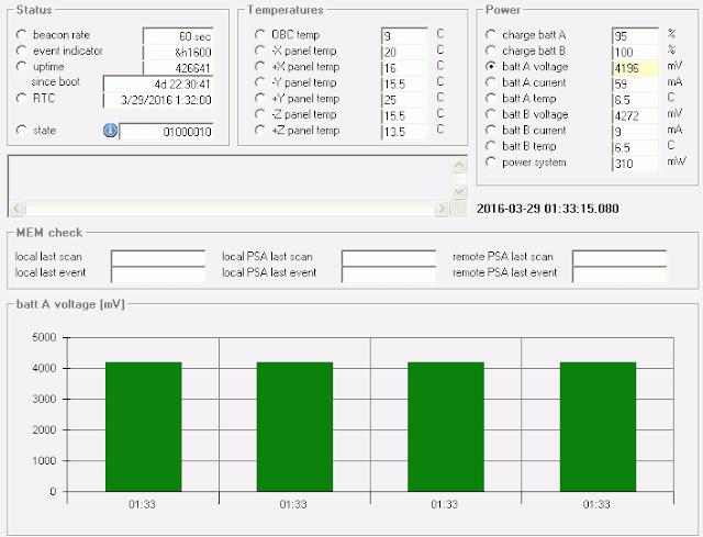 UWE-3 Online  Telemetry decoder