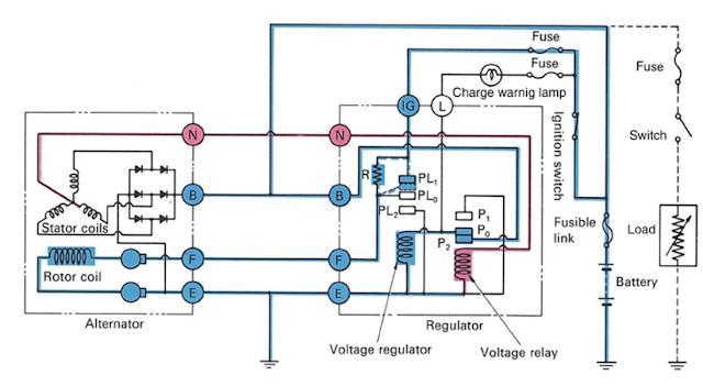 arah arus sistem pengisian mesin putaran rendah