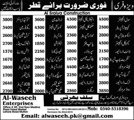 Jobs Opportunities in Qatar through AL Waseeh Enterprises, 08 March 2018