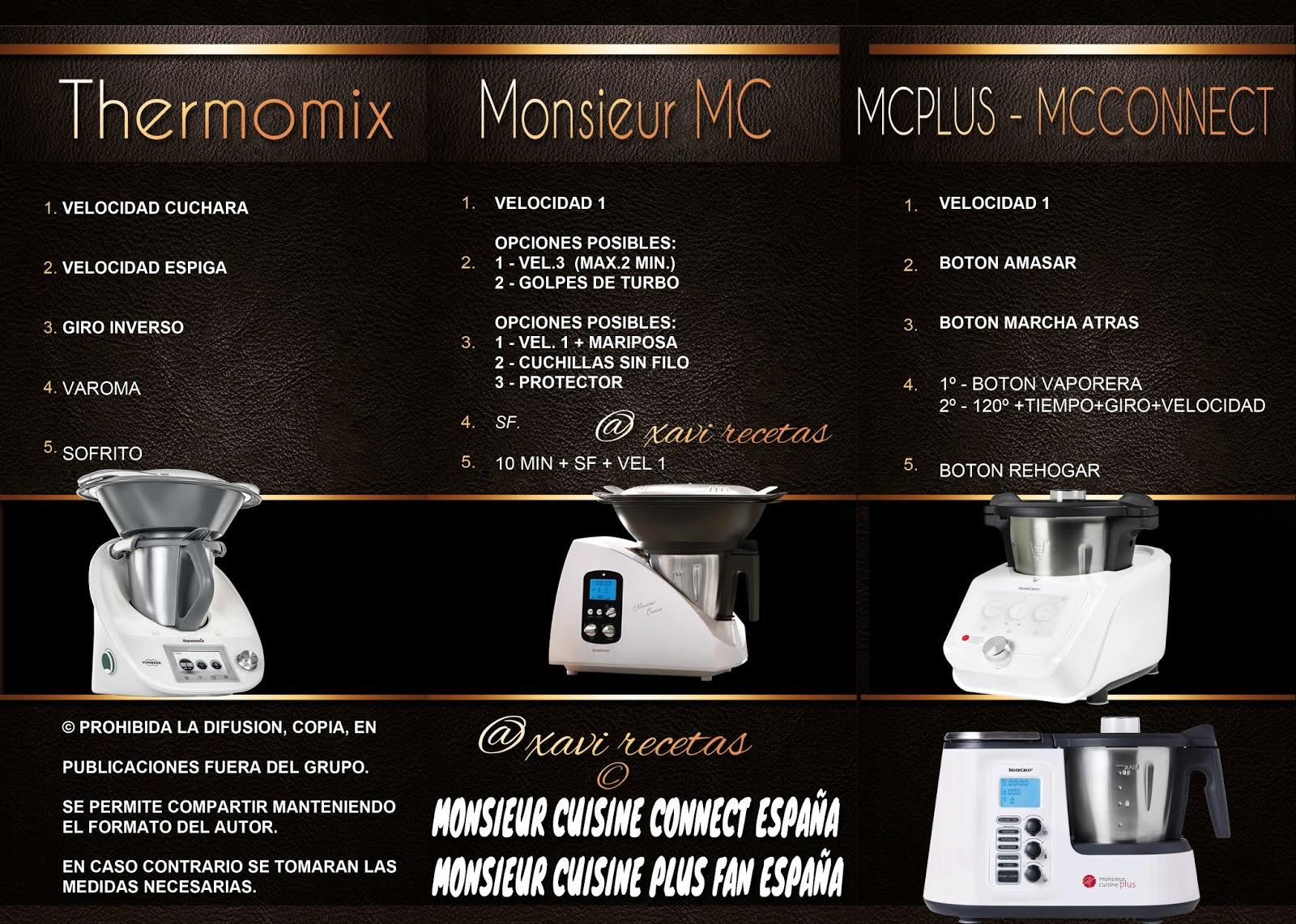 El fabuloso mundo de los robots de cocina - Página 5 THMX-MCPLUS-1