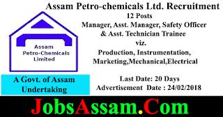 Assam Petro-chemicals Ltd. Recruitment - 12 Posts - Manager, Asst. Manager, Safety Officer & Asst. Technician Trainee