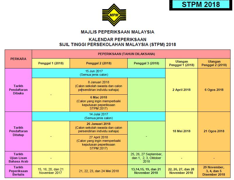 Jadual peperiksaan STPM 2018 penggal 1, penggal 2 dan penggal 3