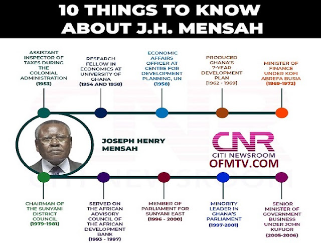 10 things to know about JH Mensah