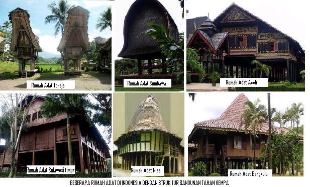 The Culture Of Indonesia Rumah Adat Indonesia
