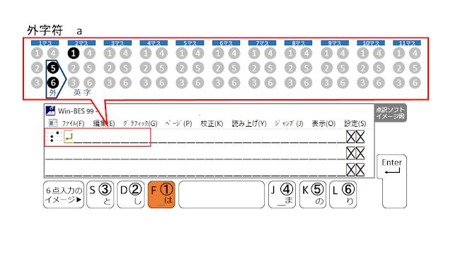 1行目の2マス目に1の点が示された点訳ソフトのイメージ図と1の点がオレンジで示された6点入力のイメージ図