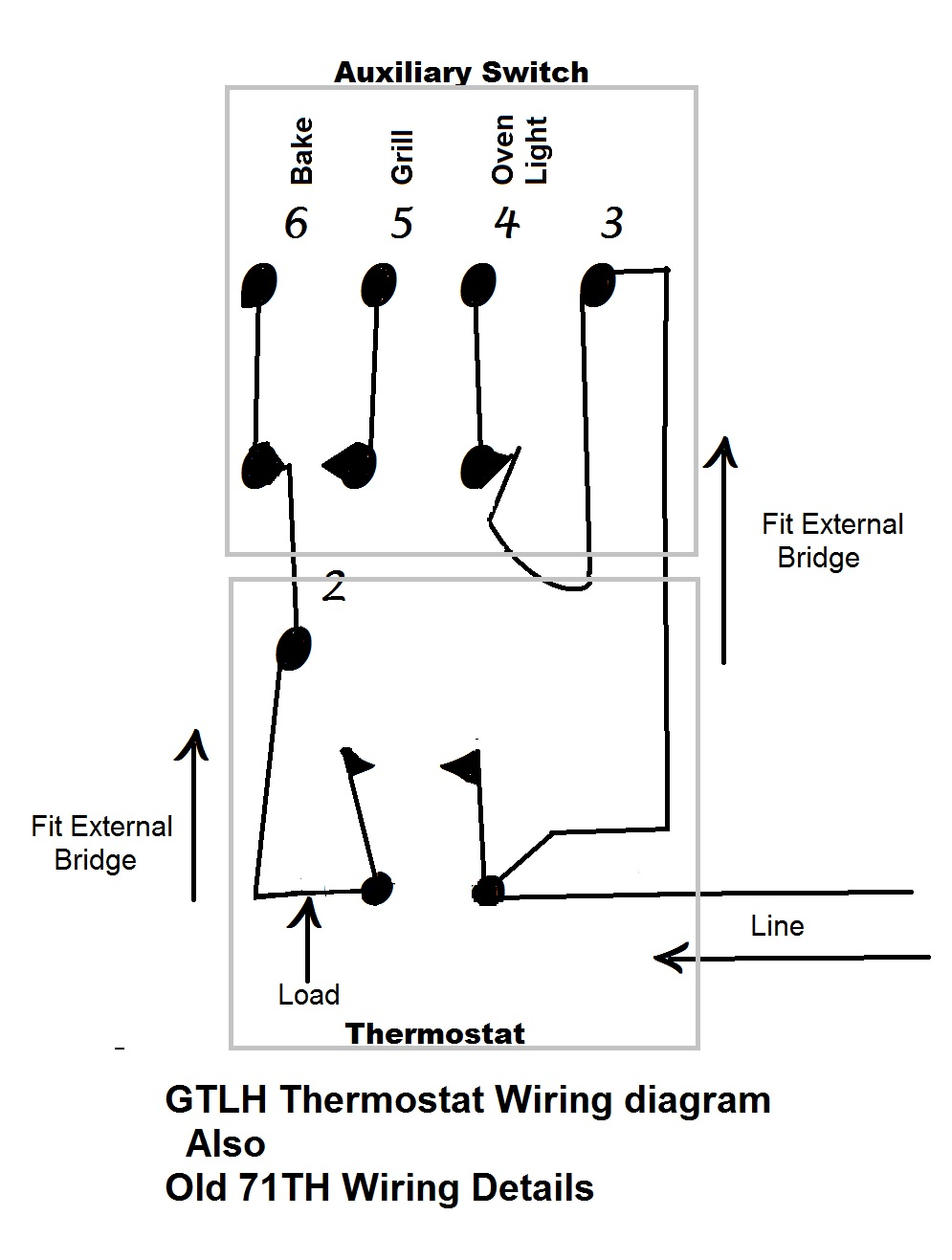 All Appliances Gtlh Thermostat Wiring Diagram Old