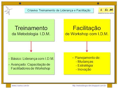 Treinamento Liderança com Metodologia IDM Capacitação de Facilitadores Workshop