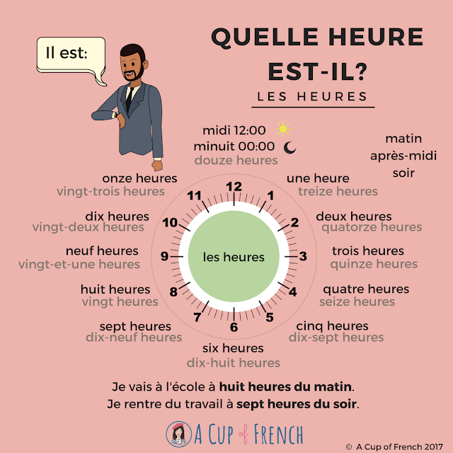 Godziny - słownictwo 1 - Francuski przy kawie