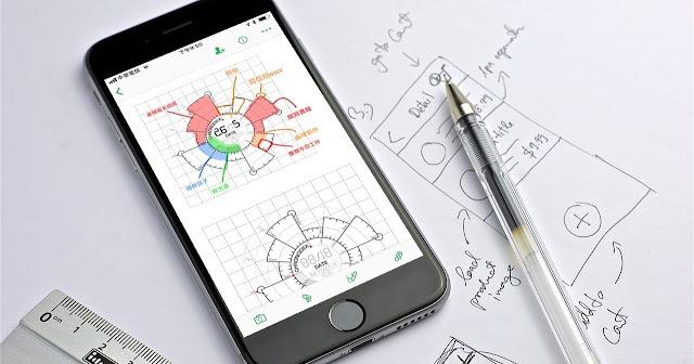 Chronodex 一張圓錶圖完滿每一天,視覺系手帳行事曆上手教學