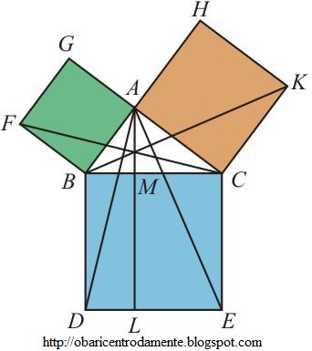 O teorema de Pitágoras segundo Euclides - A proposição I-47