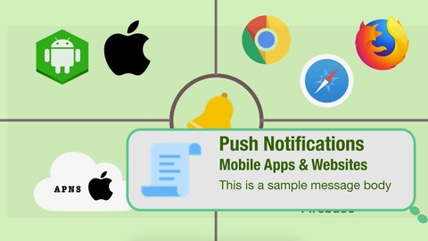 How to add Push Notifications in Mobile and websites apps
