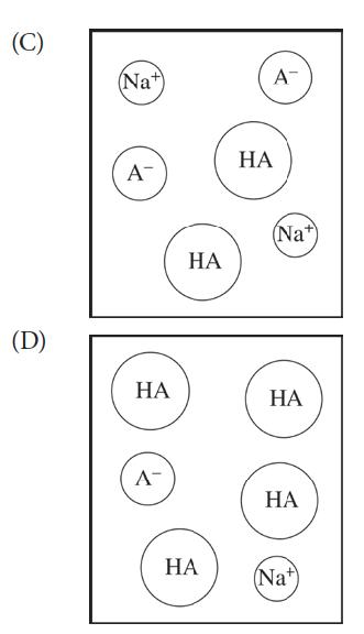 Vancouver Chemistry Tutor/温哥华化学家教: August 2013