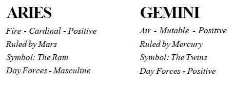 Sunsigns by linda goodmann and Others: ARIES-GEMINI