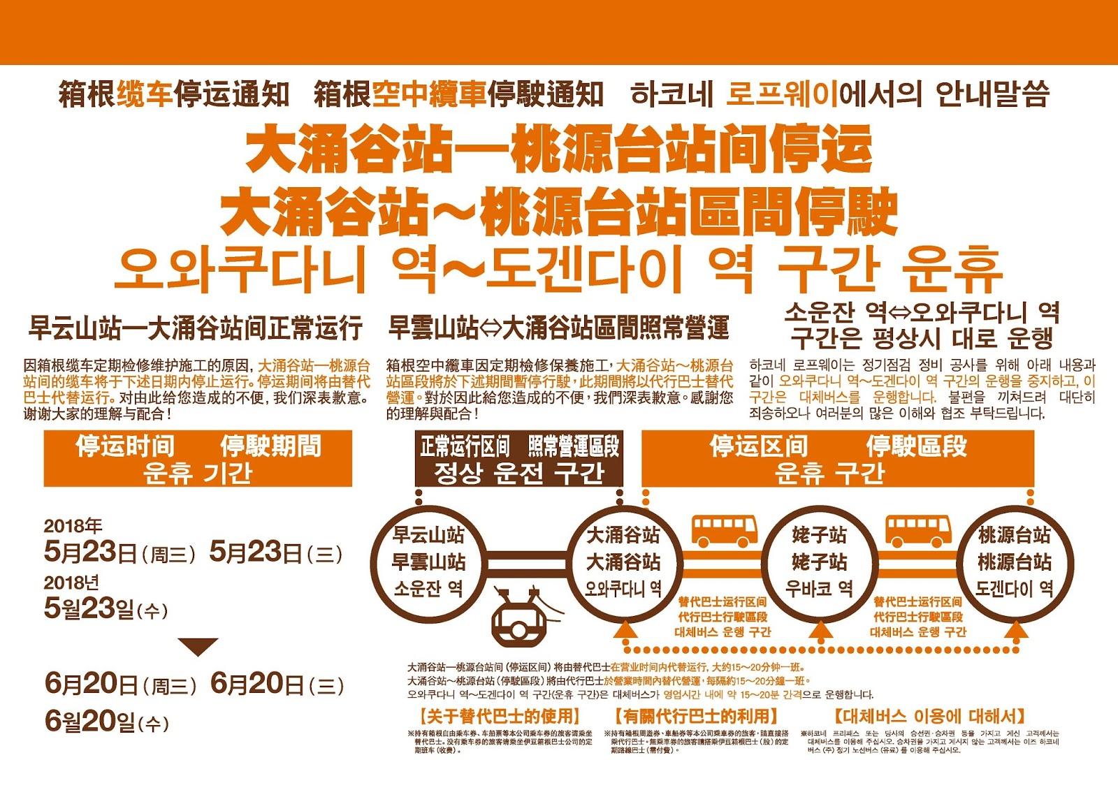 歡喜。自在。隨意窩: 【2018日本箱根/伊東/山中湖7天】10. 箱根空中纜車