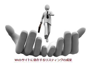 Webサイトに依存するリスティングの成果