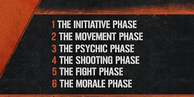 Fases Kill Team