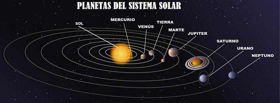 Imágenes De Los Planetas Del Sistema Solar 2019, Para