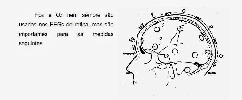 Curso de Eletroencefalograma