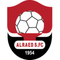 2020 2021 Recent Complete List of Al-Raed Roster 2018-2019 Players Name Jersey Shirt Numbers Squad - Position