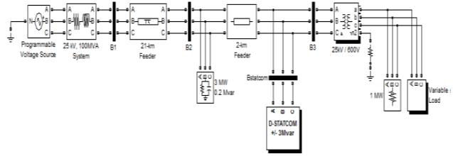 ASOKA TECHNOLOGIES : Analysis and Simulation of a D