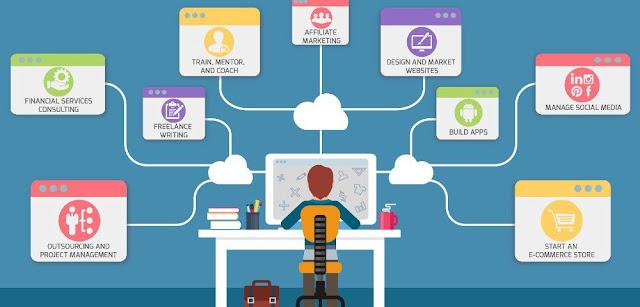 10 peluang bisnis internet yang bisa anda jalankan dari rumah