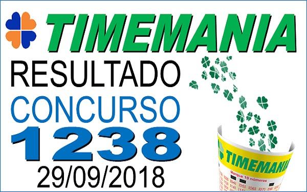 Resultado da Timemania concurso 1238 de 29/09/2018 (Imagem: Informe Notícias)