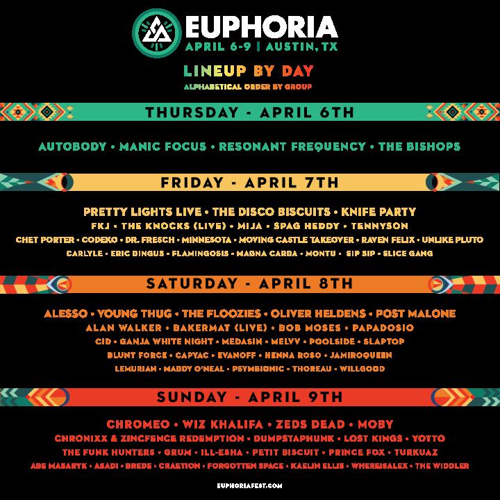 See details @Euphoriafest.com