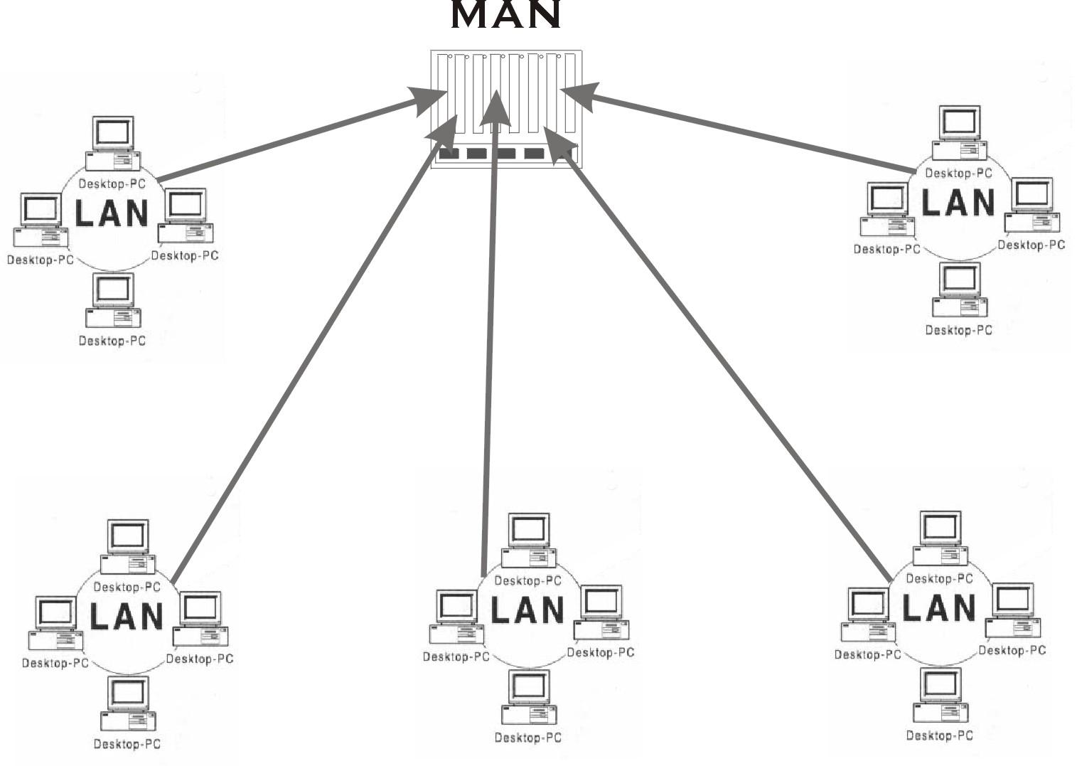 Kelebihan Dan Kekurangan Pada Jaringan Lan Man Wan