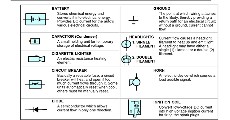 Glossary Of Basics Electrical Terms And Symbols on Newer Car Electrical System Diagram