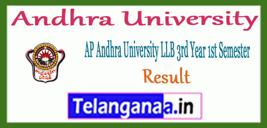 AP Andhra University LLB 3rd Year 1st Semester 2018 Exam Results