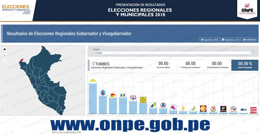 ONPE: Resultados Oficiales en TUMBES - Elecciones Regionales y Municipales 2018 (7 Octubre) www.onpe.gob.pe