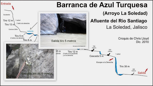 Tiro de 5 metros a través de un agujero formado por rocas en el Cañón Azul Turquesa