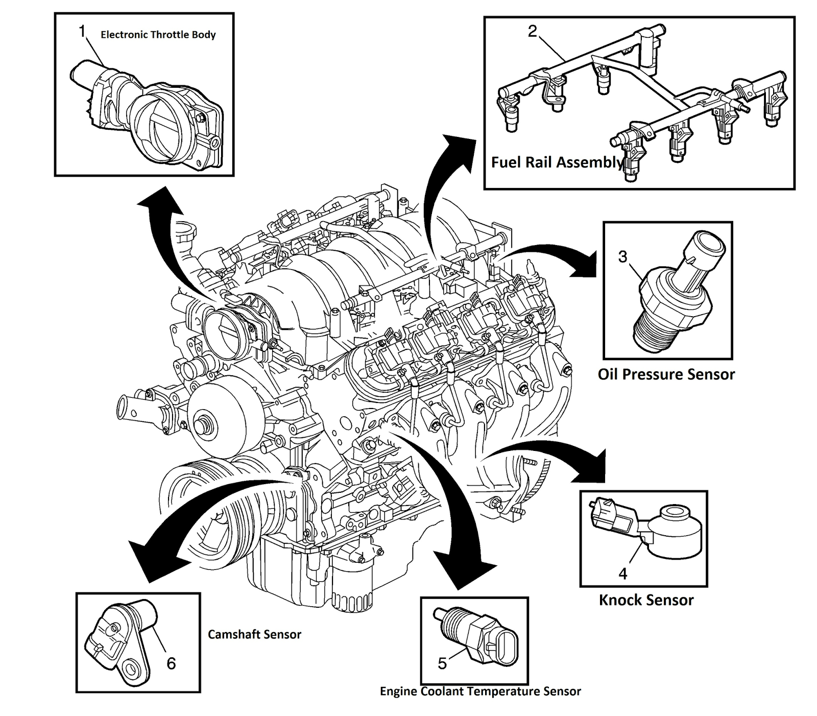 WRG-1641] Ls3 Engine Diagram How It Works