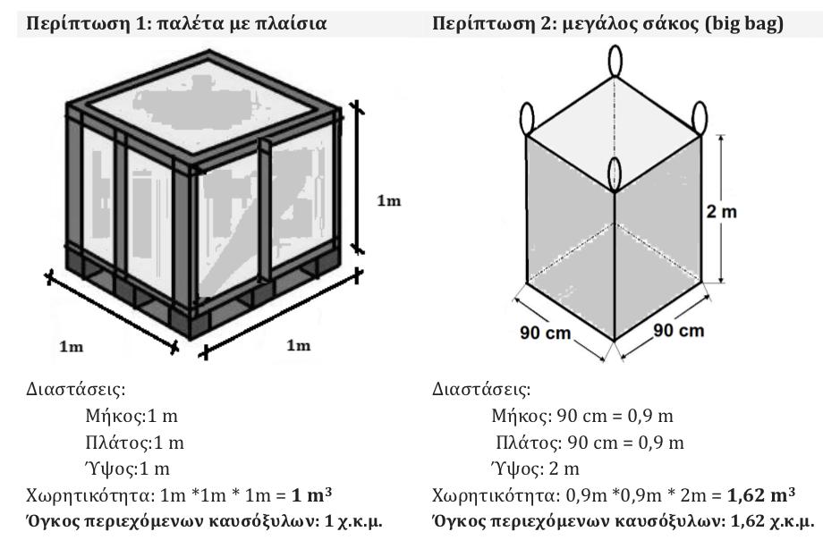a022e3f4e1 Η χωρητικότητα των περιεκτών ορθογώνιου σχήματος