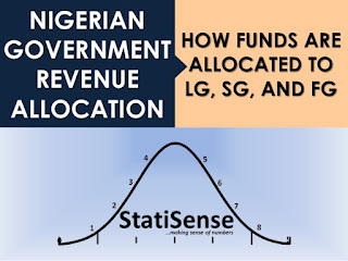 How Funds are allocated to LGAs in Nigeria