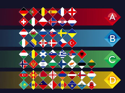 Gambar Jadwal Euro Piala Eropa 2020
