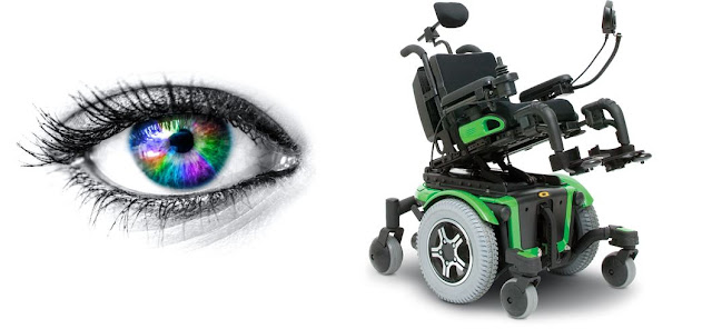 Applications of eye directive wheelchair