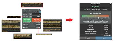 BitMEX Trading Dashboard Order Types: Limit Order