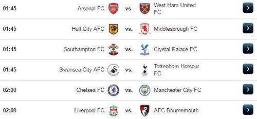 Jadwal Liga Inggris Kamis 6 April 2017