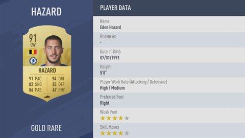 FIFA 19 Player Rankings - Hazard
