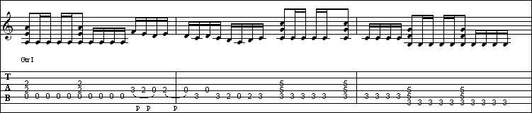 Lick of the Day: 80\'s Metal Guitar Riff