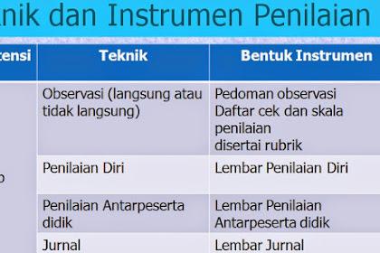 Contoh Format Instrumen Penilaian Kepala Sekolah / Madrasah