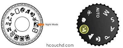 وضعية التصوير الليلي (Night Mode):