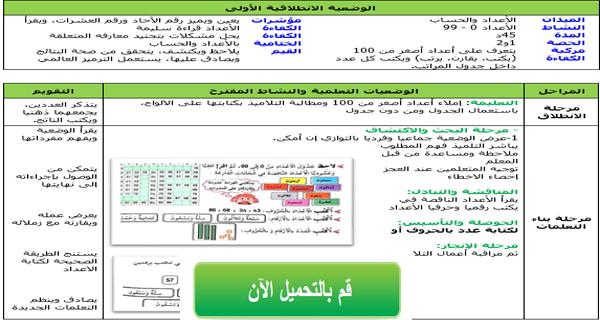 مذكرات السنة الثالثة ابتدائي الجيل الثاني رياضيات الاسبوع الاول