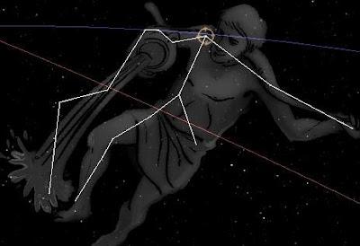 Origen de las constelaciones