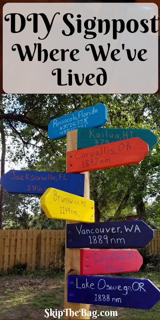 Easy sign post to highlight places that are important to you.
