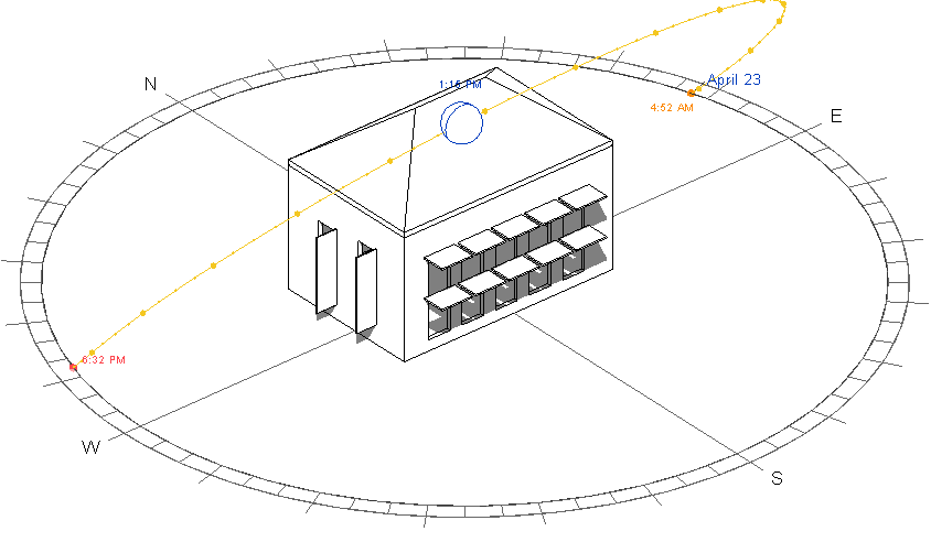 BIM: [Dynamo] Designing shading strategy for west facade